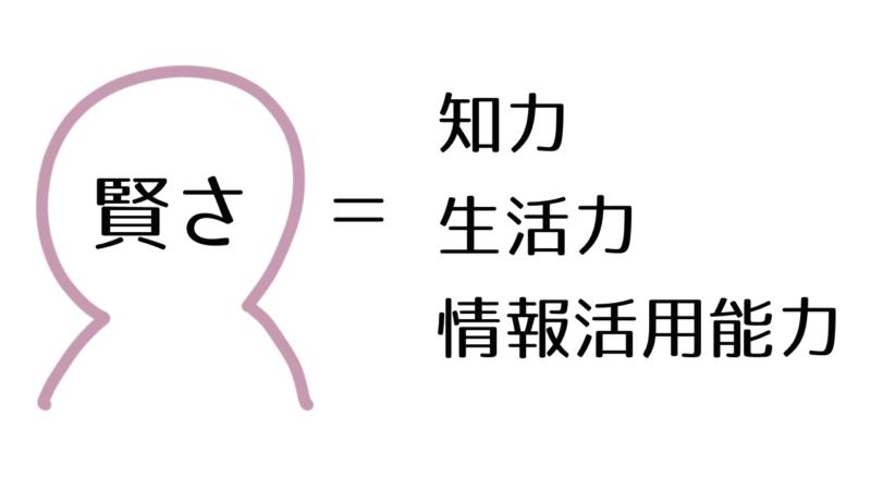 賢さの定義