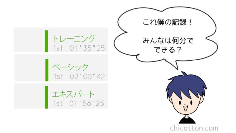 あそんでまなべる日本地図パズルアプリの記録時間