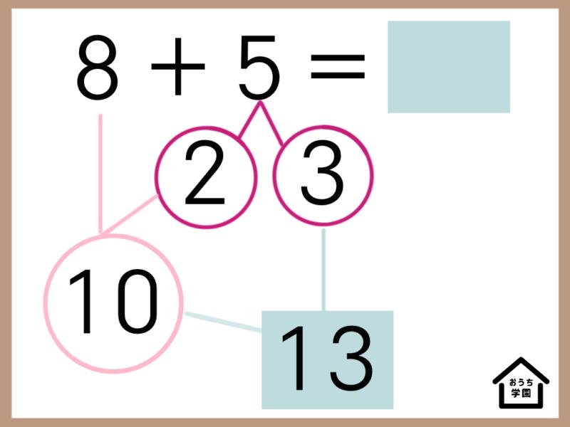 小学1年生算数のさくらんぼ計算