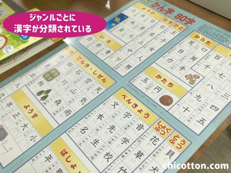 小学ポピー一年生の入会特典の漢字ポスター