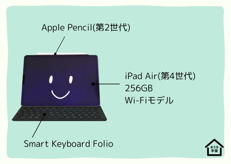 iPad Airとpencilとkeyboard