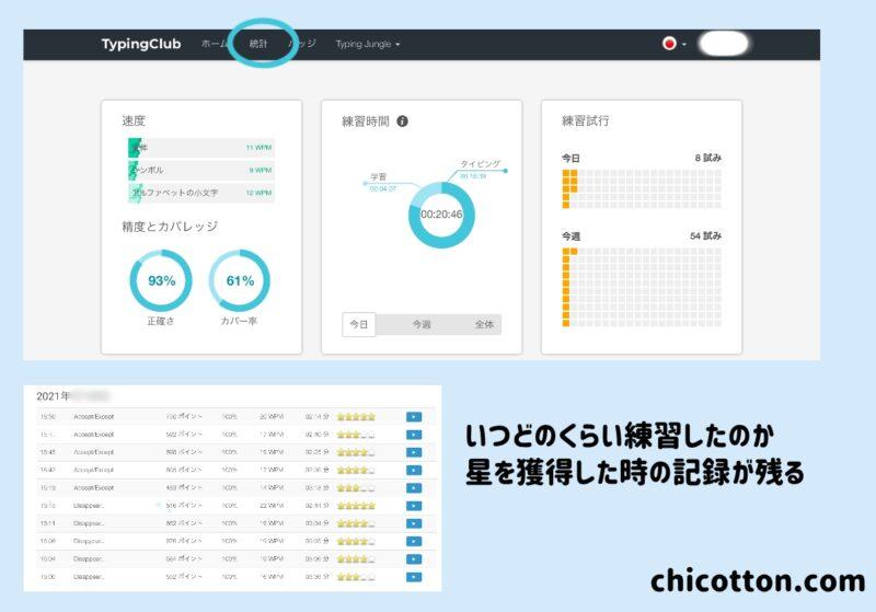 typing clubの分析画面
